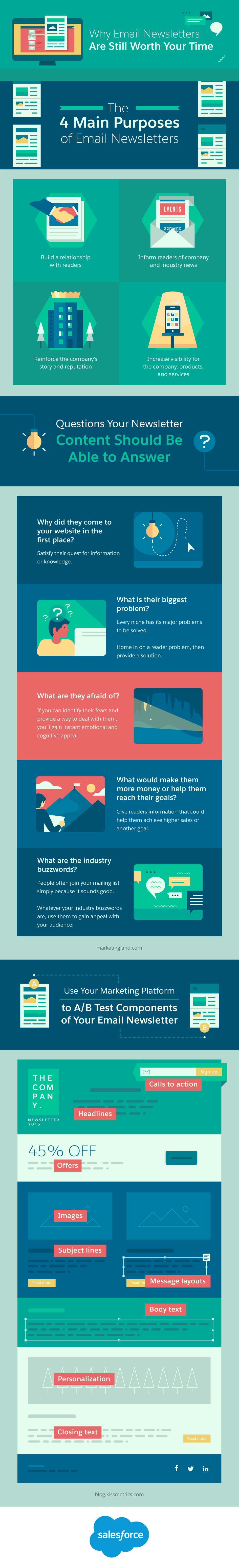 Is it time to revive your company's email newsletter?